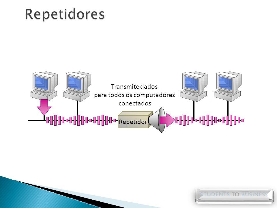Transmite dados para todos os computadores conectados Repetidor
