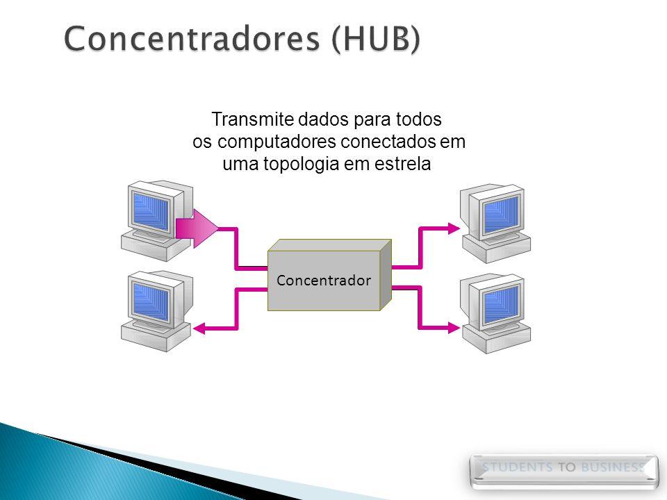 Transmite dados para todos os computadores conectados em uma topologia em estrela Concentrador