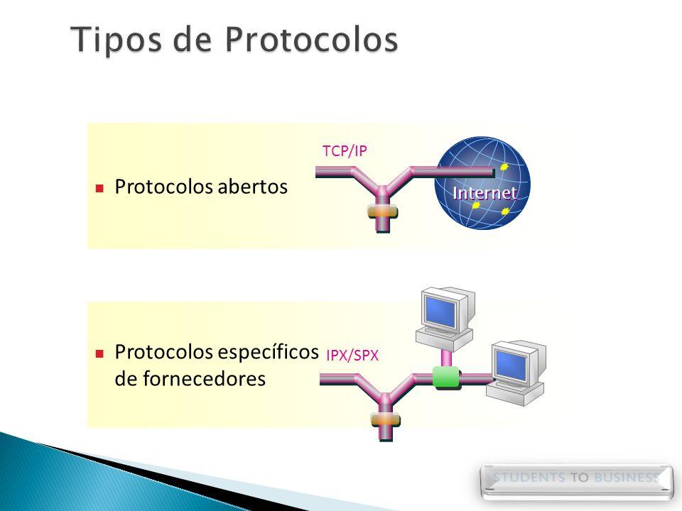 Protocolos abertos Internet TCP/IP Protocolos específicos de fornecedores IPX/SPX