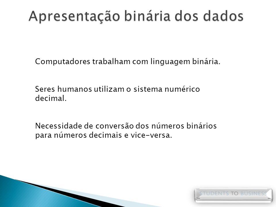 Computadores trabalham com linguagem binária. Seres humanos utilizam o sistema numérico decimal. Necessidade de conversão dos números binários para nú