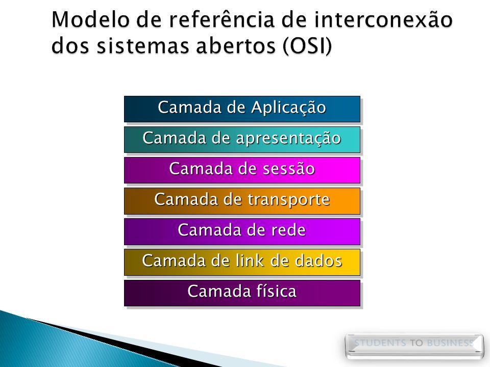 Camada de Aplicação Camada de apresentação Camada de sessão Camada de transporte Camada de rede Camada de link de dados Camada física