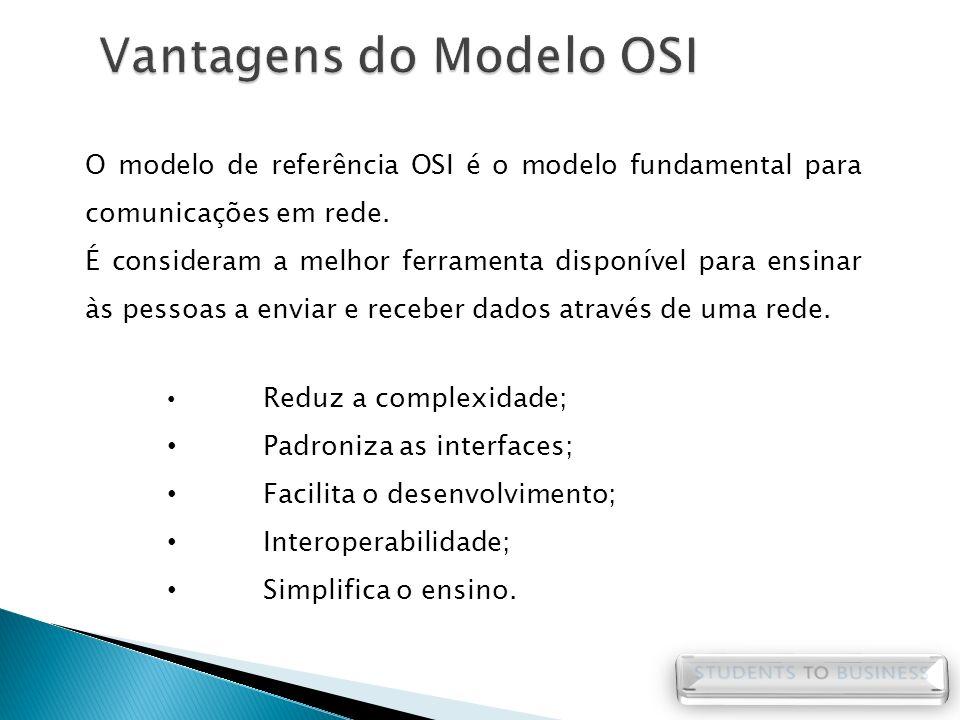 Reduz a complexidade; Padroniza as interfaces; Facilita o desenvolvimento; Interoperabilidade; Simplifica o ensino. O modelo de referência OSI é o mod
