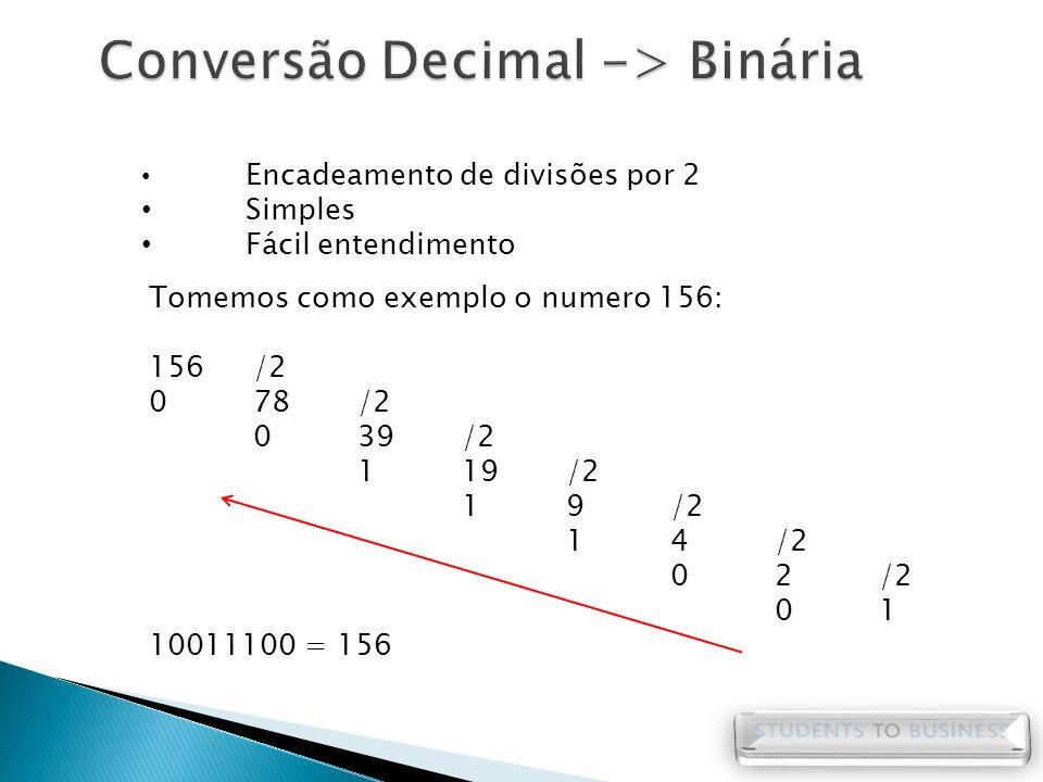 Os números binários podem ser convertidos em números decimais multiplicando os dígitos binários pelo número base do sistema, o qual é Base 2, e elevando-os ao expoente da sua posição.