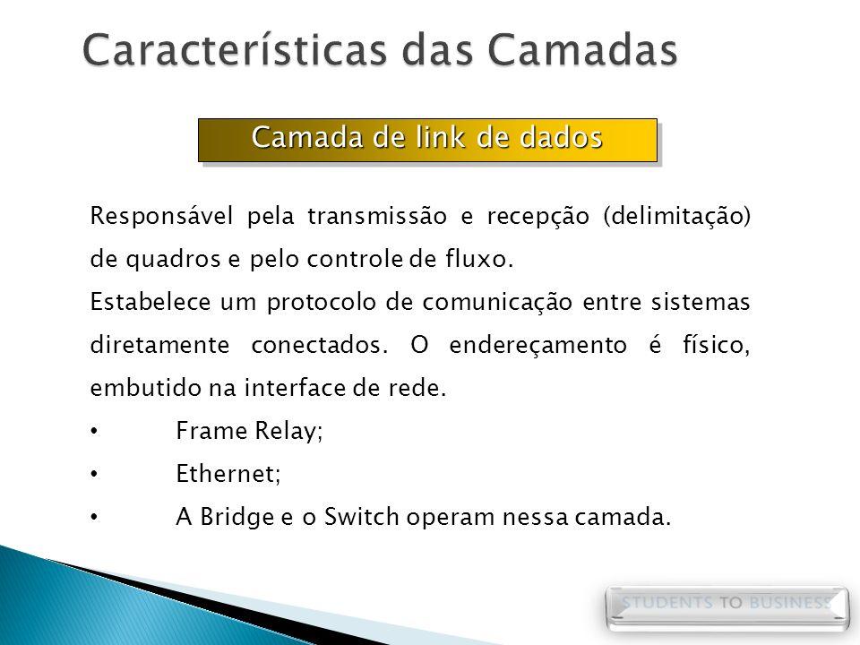 Camada de link de dados Responsável pela transmissão e recepção (delimitação) de quadros e pelo controle de fluxo. Estabelece um protocolo de comunica