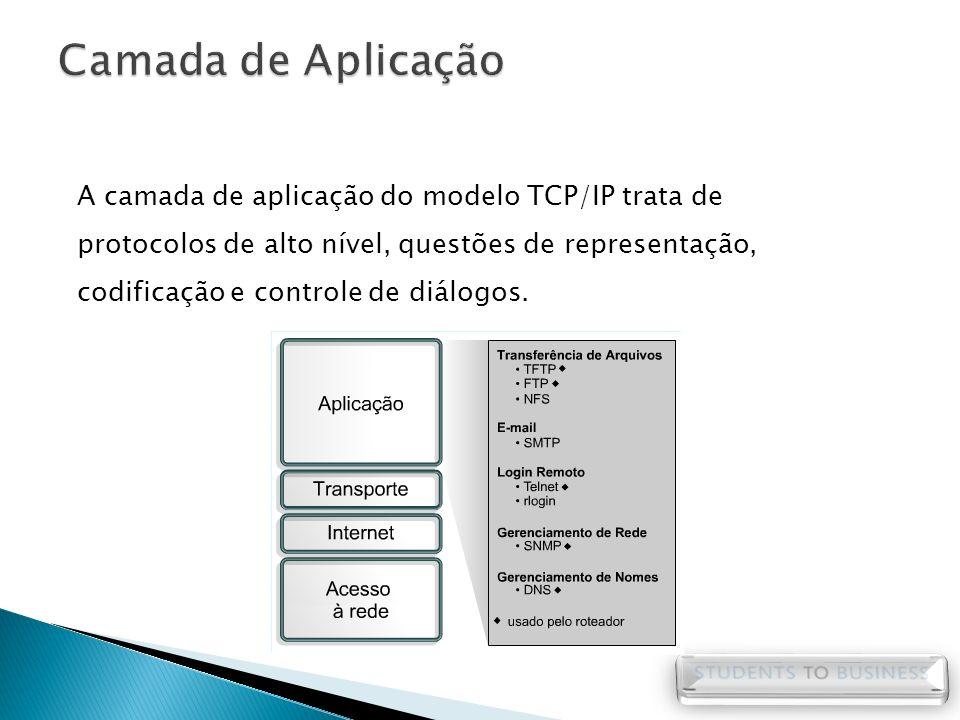 A camada de aplicação do modelo TCP/IP trata de protocolos de alto nível, questões de representação, codificação e controle de diálogos.
