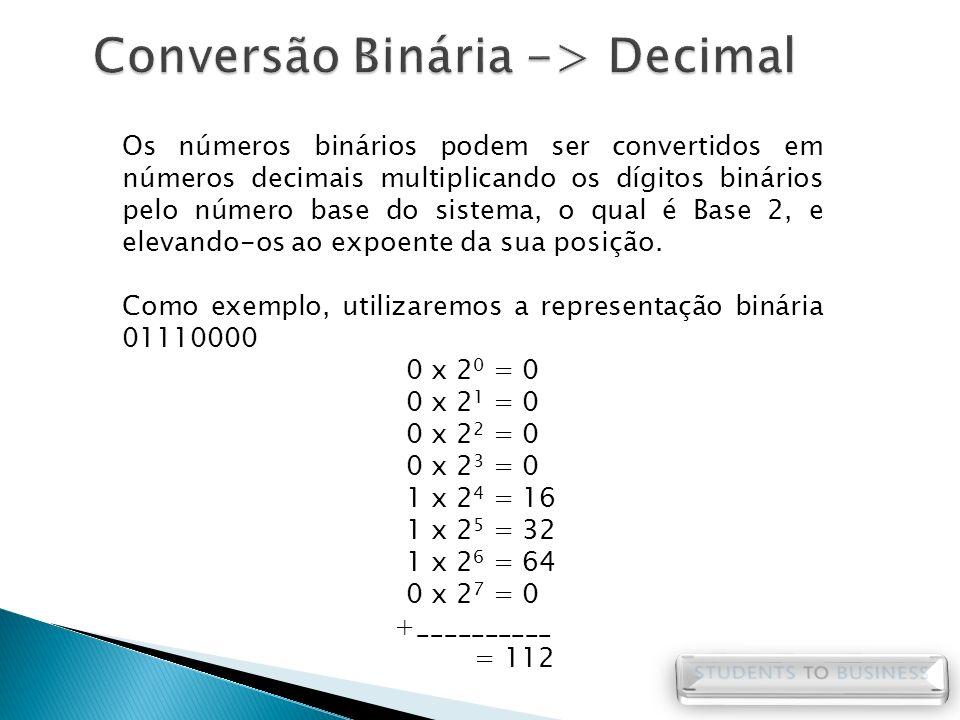 Os números binários podem ser convertidos em números decimais multiplicando os dígitos binários pelo número base do sistema, o qual é Base 2, e elevan