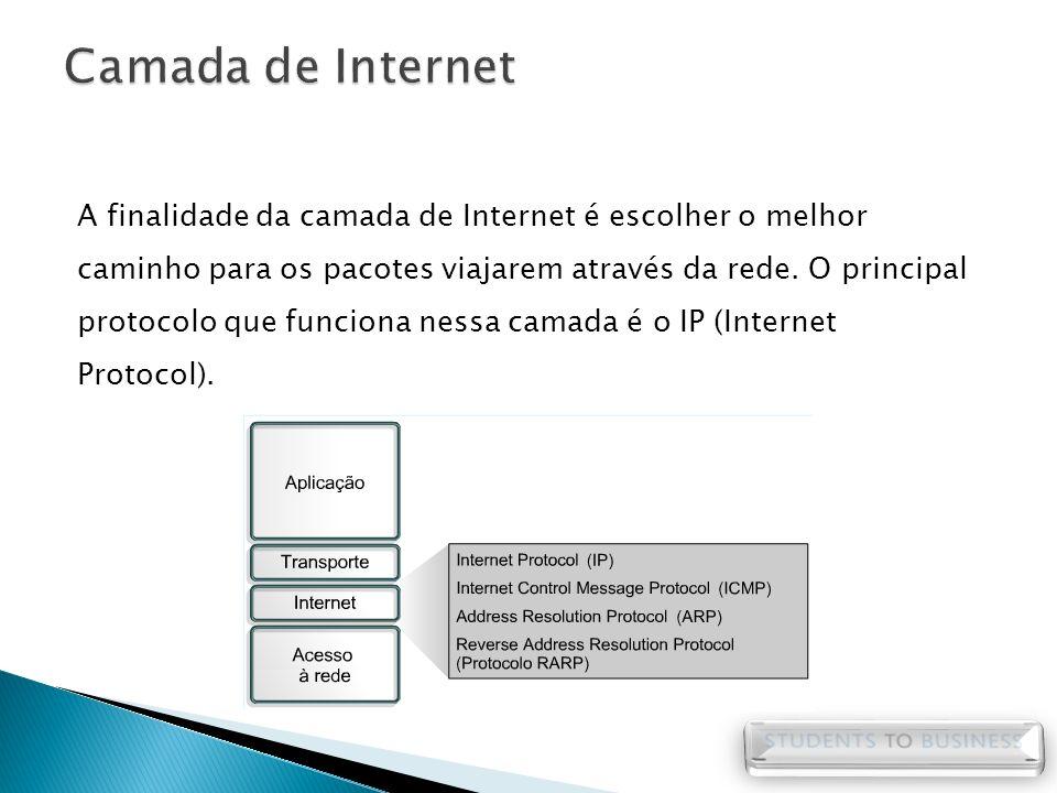 A finalidade da camada de Internet é escolher o melhor caminho para os pacotes viajarem através da rede. O principal protocolo que funciona nessa cama