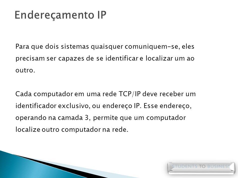 Para que dois sistemas quaisquer comuniquem-se, eles precisam ser capazes de se identificar e localizar um ao outro. Cada computador em uma rede TCP/I