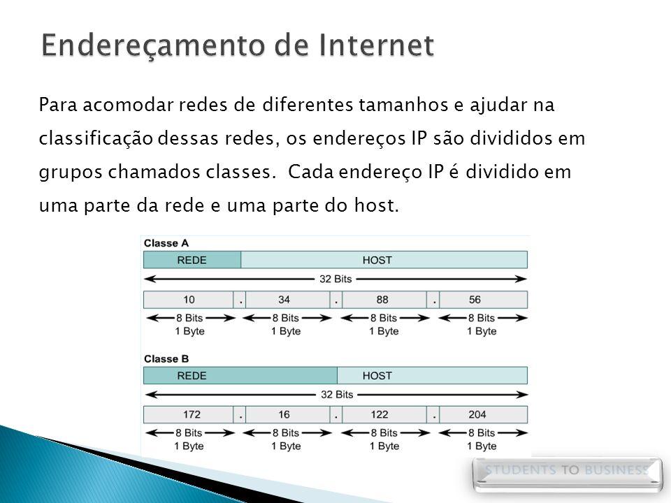 Para acomodar redes de diferentes tamanhos e ajudar na classificação dessas redes, os endereços IP são divididos em grupos chamados classes. Cada ende