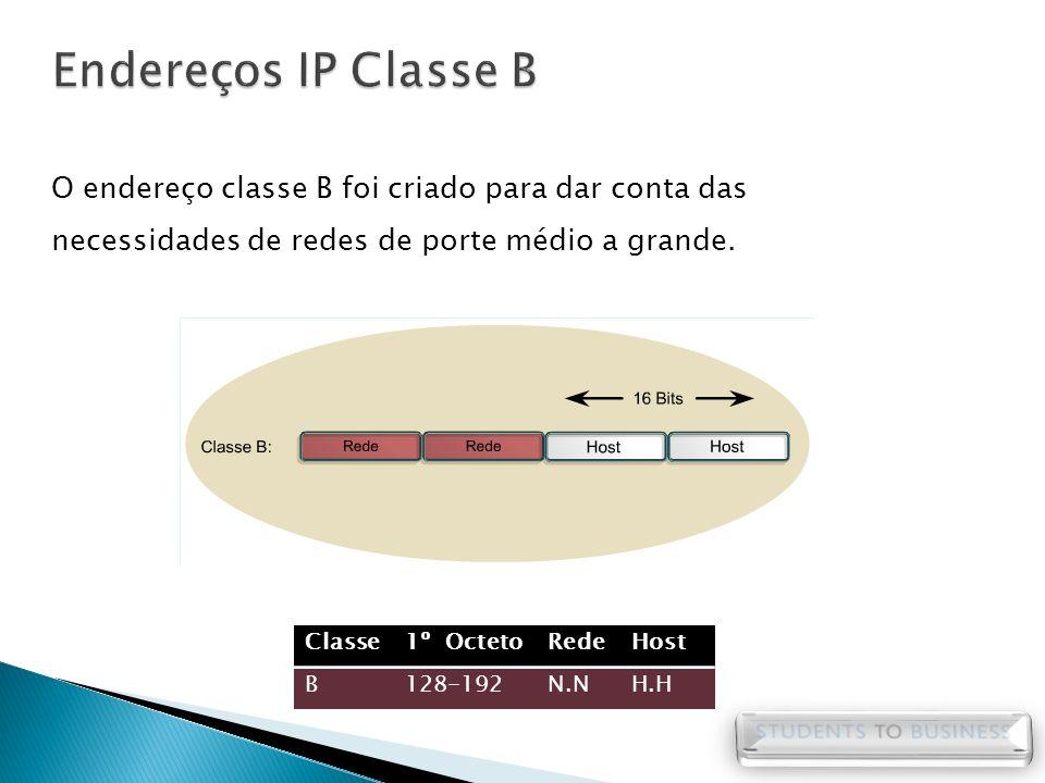 O endereço classe B foi criado para dar conta das necessidades de redes de porte médio a grande. Classe1º OctetoRedeHost B128-192N.NH.H