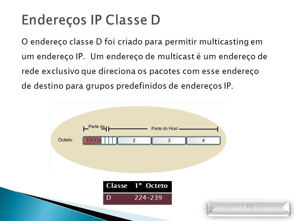 O endereço classe D foi criado para permitir multicasting em um endereço IP. Um endereço de multicast é um endereço de rede exclusivo que direciona os