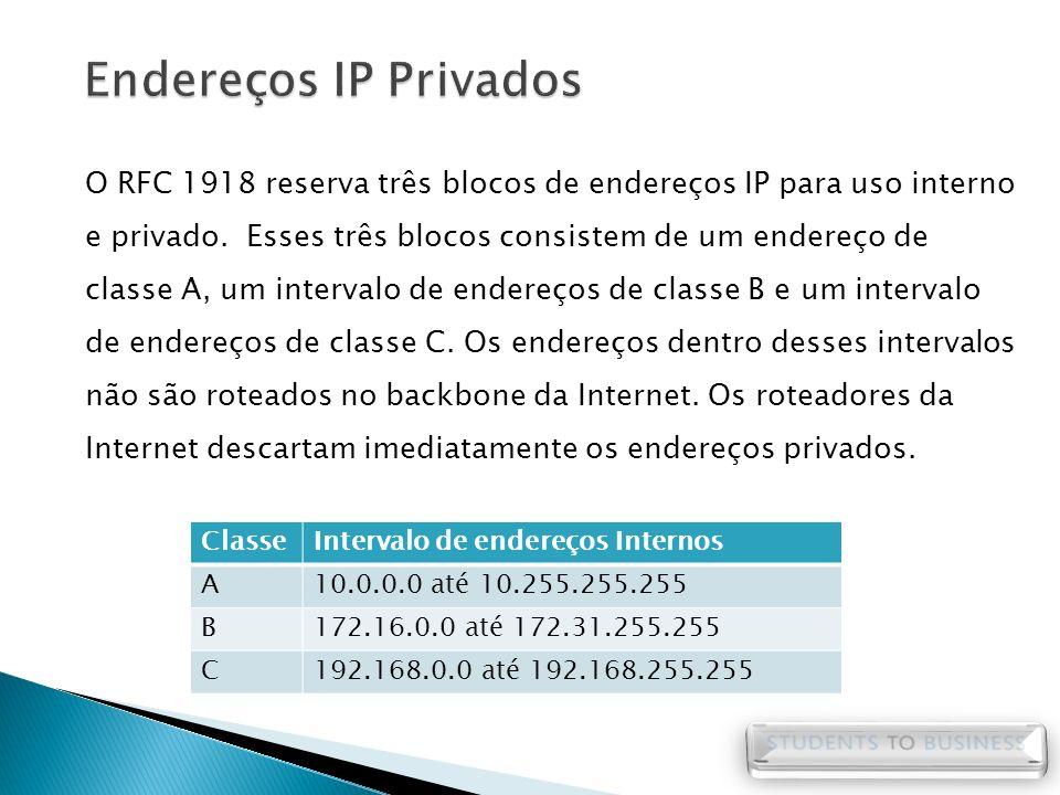 ClasseIntervalo de endereços Internos A10.0.0.0 até 10.255.255.255 B172.16.0.0 até 172.31.255.255 C192.168.0.0 até 192.168.255.255 O RFC 1918 reserva