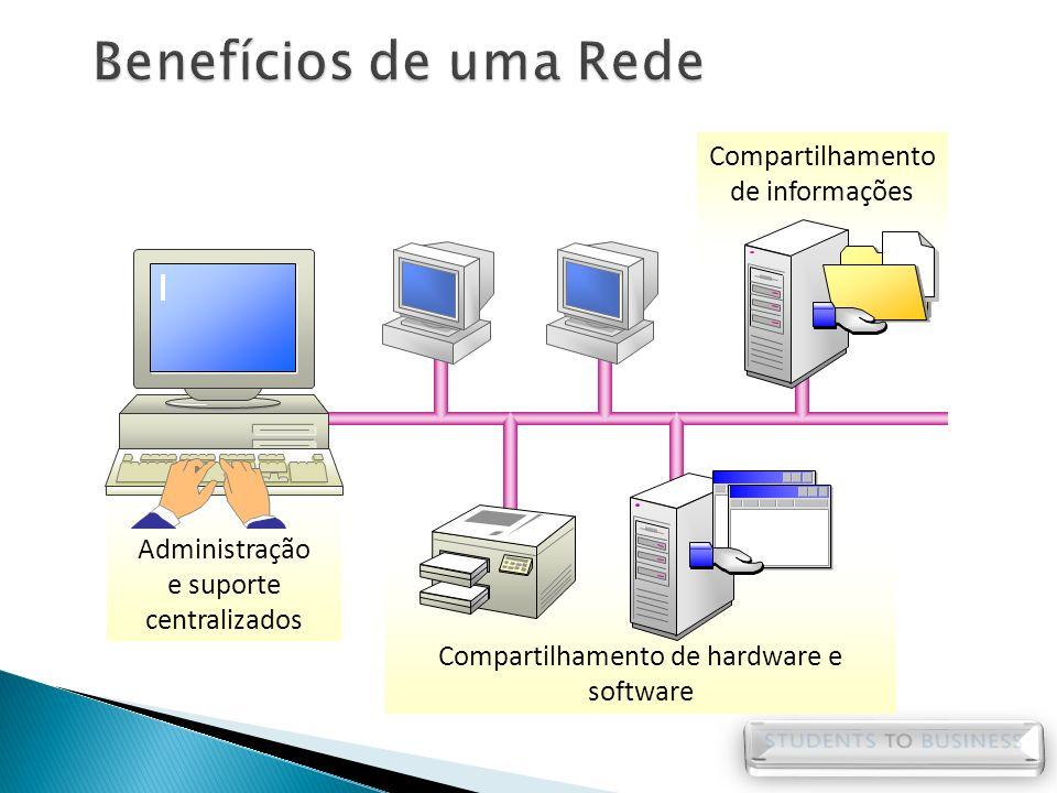 Conceito de Camadas O conceito de camadas é usado para descrever como ocorre a comunicação de um computador para outro.