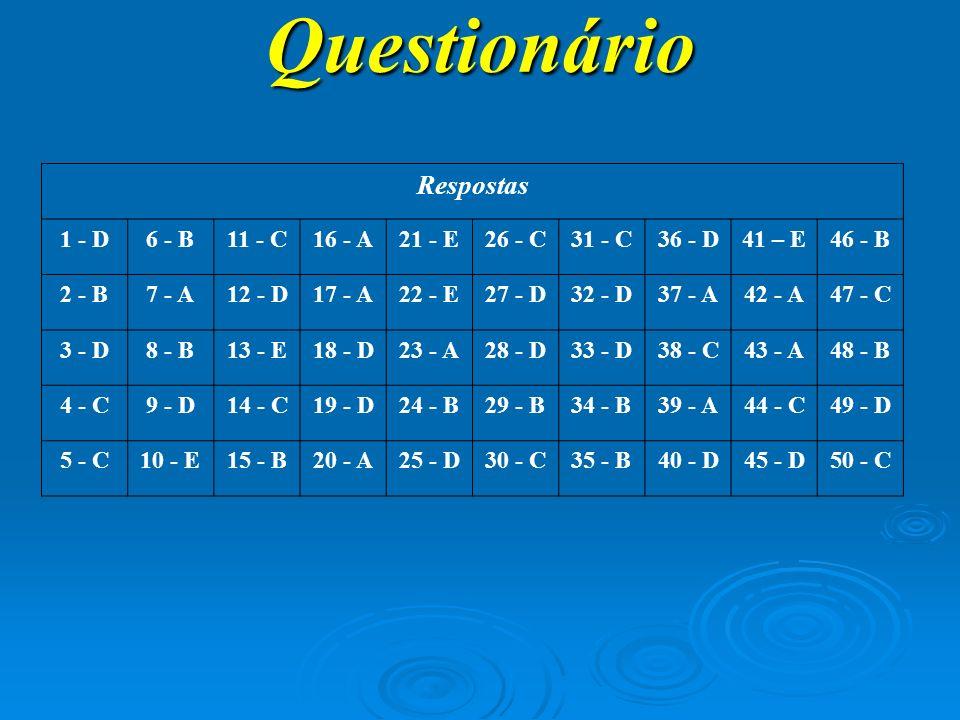 Questionário Respostas 1 - D6 - B11 - C16 - A21 - E26 - C31 - C36 - D41 – E46 - B 2 - B7 - A12 - D17 - A22 - E27 - D32 - D37 - A42 - A47 - C 3 - D8 -