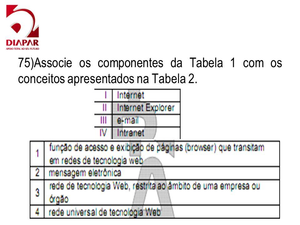 75)Associe os componentes da Tabela 1 com os conceitos apresentados na Tabela 2.