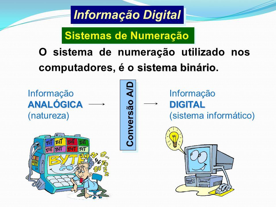 Informação Digital Informação Digital Sistemas de Numeração sistema binário O sistema de numeração utilizado nos computadores, é o sistema binário. In