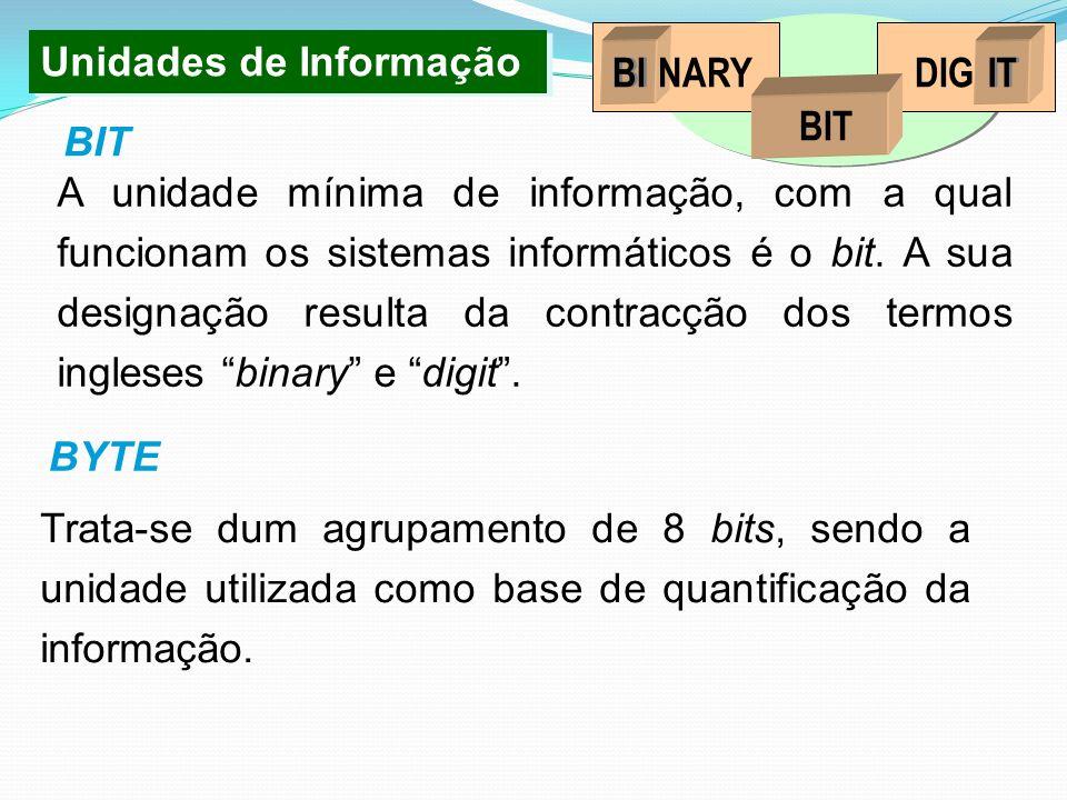 Unidades de Informação A unidade mínima de informação, com a qual funcionam os sistemas informáticos é o bit. A sua designação resulta da contracção d