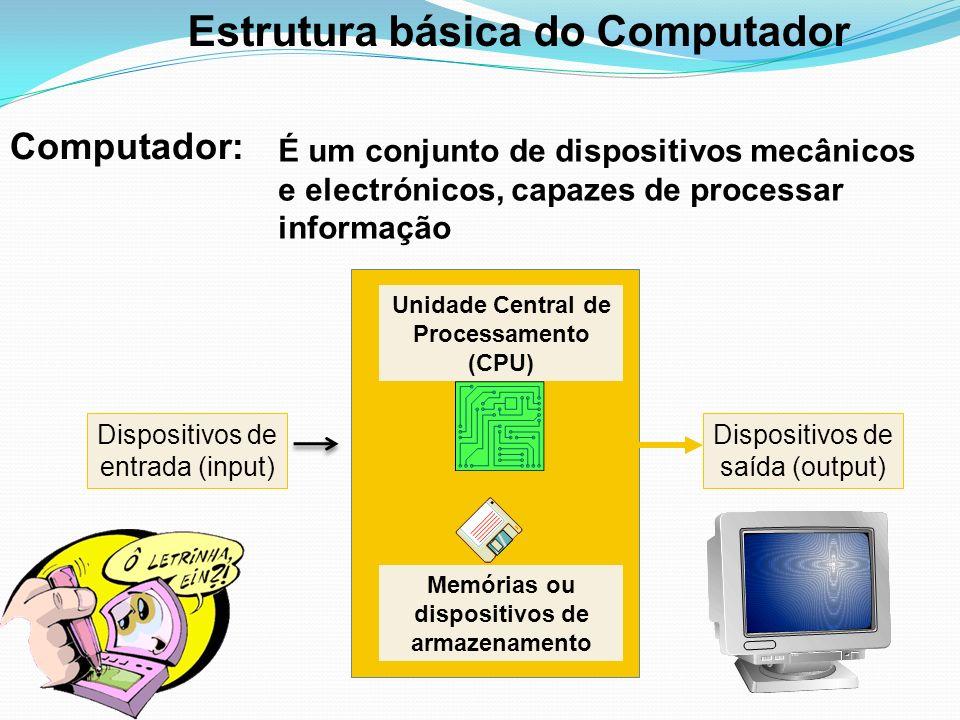 Computador: É um conjunto de dispositivos mecânicos e electrónicos, capazes de processar informação Dispositivos de entrada (input) Unidade Central de