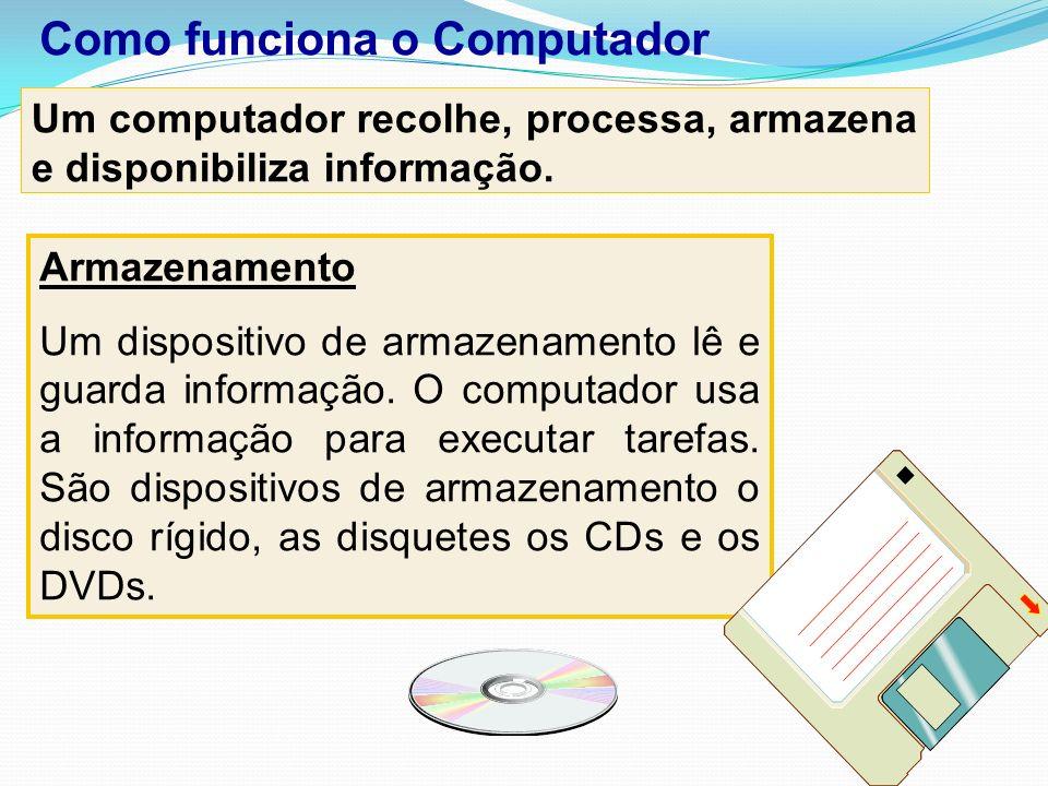 Armazenamento Um dispositivo de armazenamento lê e guarda informação. O computador usa a informação para executar tarefas. São dispositivos de armazen