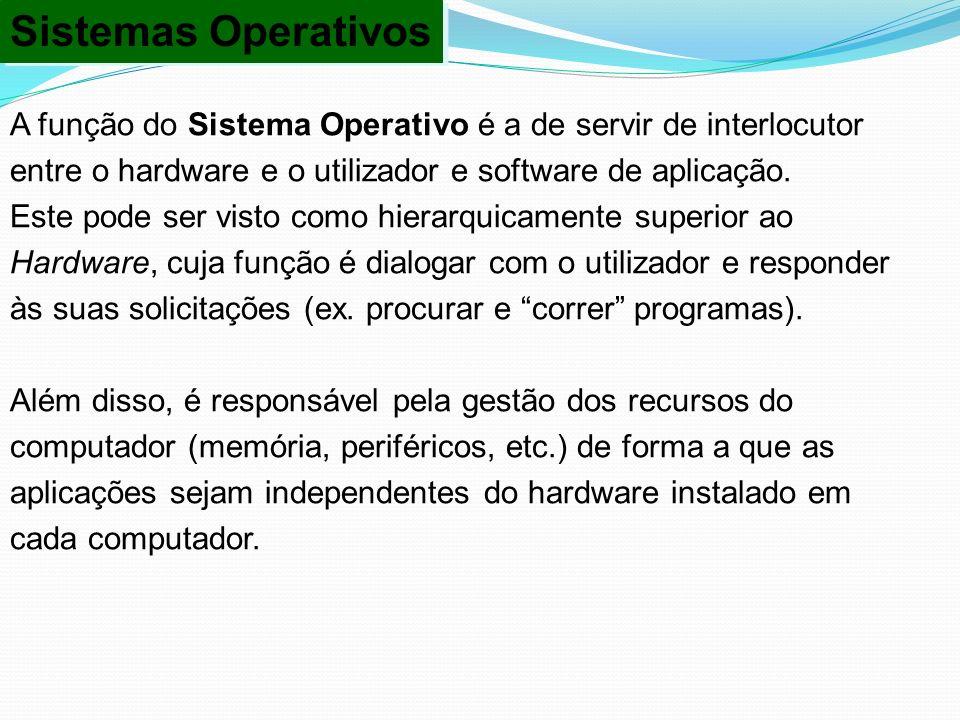 Sistemas Operativos Sistemas Operativos A função do Sistema Operativo é a de servir de interlocutor entre o hardware e o utilizador e software de apli