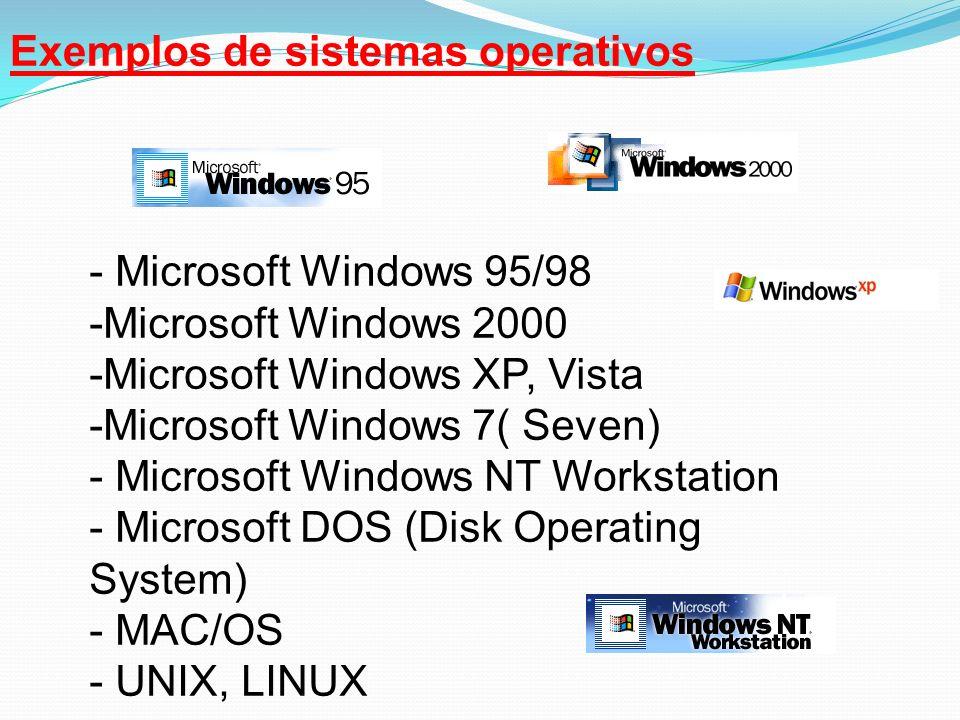 Exemplos de sistemas operativos - Microsoft Windows 95/98 -Microsoft Windows 2000 -Microsoft Windows XP, Vista -Microsoft Windows 7( Seven) - Microsof