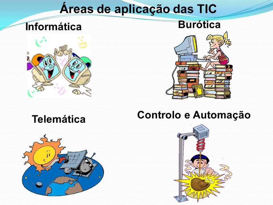 Burótica Consiste na informatização de um escritório (escritório com vários computadores).