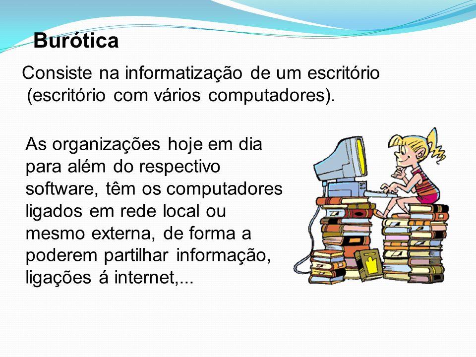 Burótica Consiste na informatização de um escritório (escritório com vários computadores). As organizações hoje em dia para além do respectivo softwar