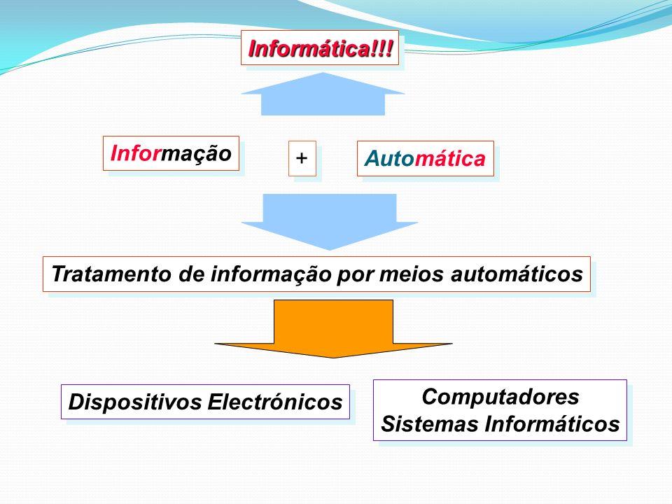 Um computador recolhe, processa, armazena e disponibiliza informação.