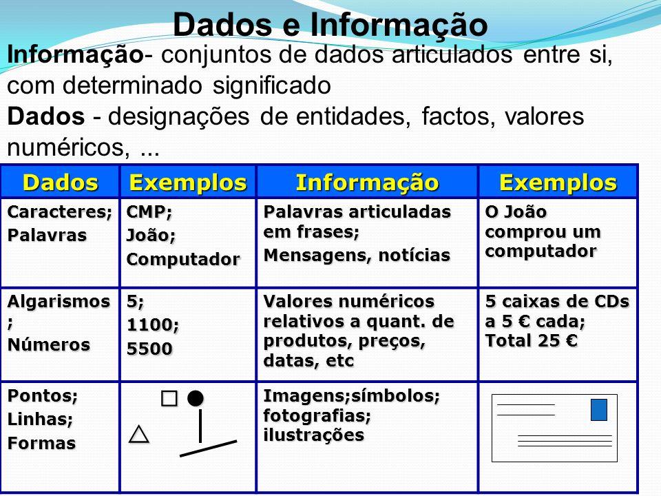 Informação- conjuntos de dados articulados entre si, com determinado significado Dados - designações de entidades, factos, valores numéricos,... Dados