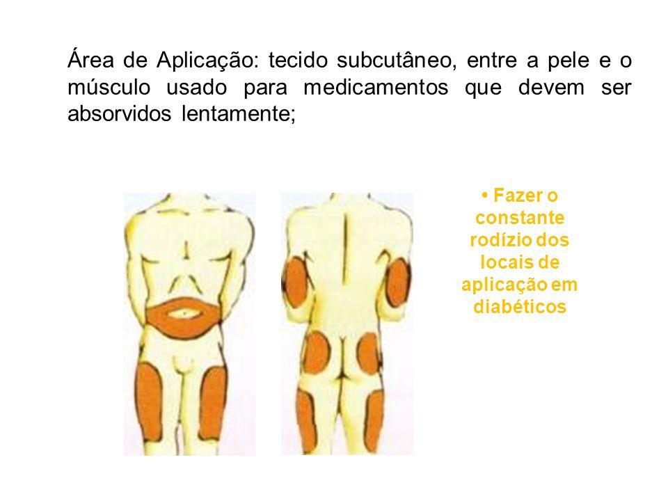 Área de Aplicação: tecido subcutâneo, entre a pele e o músculo usado para medicamentos que devem ser absorvidos lentamente; Fazer o constante rodízio