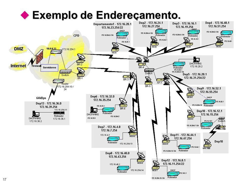 17 Exemplo de Endereçamento. Exemplo de Endereçamento.
