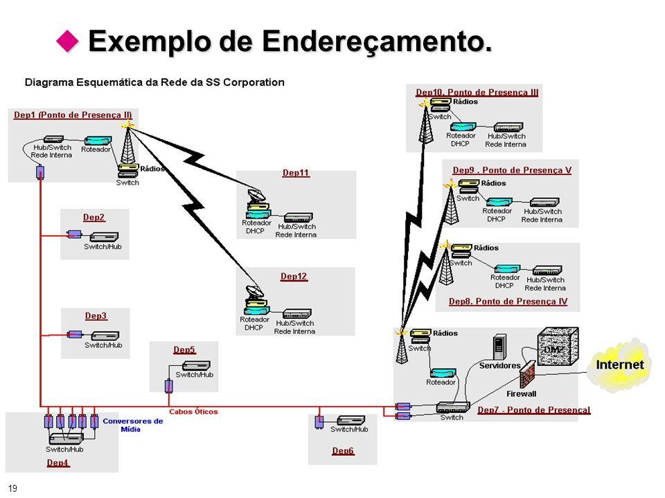 19 Exemplo de Endereçamento. Exemplo de Endereçamento.