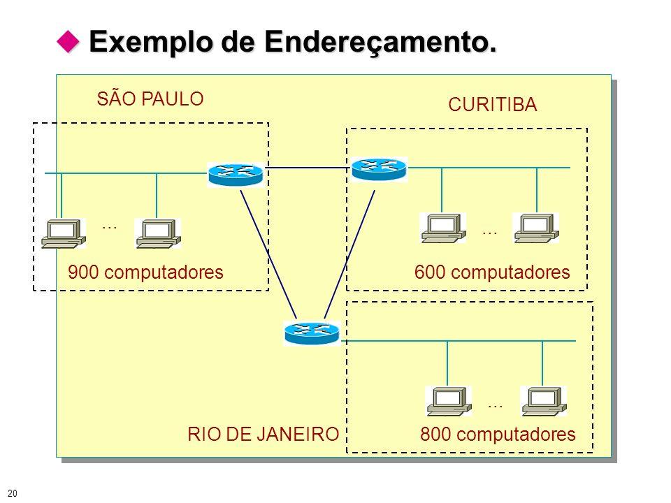 20 Exemplo de Endereçamento. Exemplo de Endereçamento.... 900 computadores600 computadores... SÃO PAULO CURITIBA 800 computadores... RIO DE JANEIRO