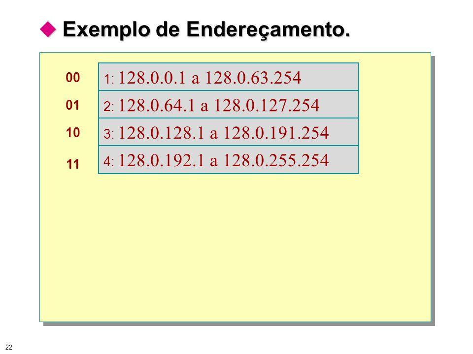 22 Exemplo de Endereçamento. Exemplo de Endereçamento. 1: 128.0.0.1 a 128.0.63.254 2: 128.0.64.1 a 128.0.127.254 3: 128.0.128.1 a 128.0.191.254 4: 128