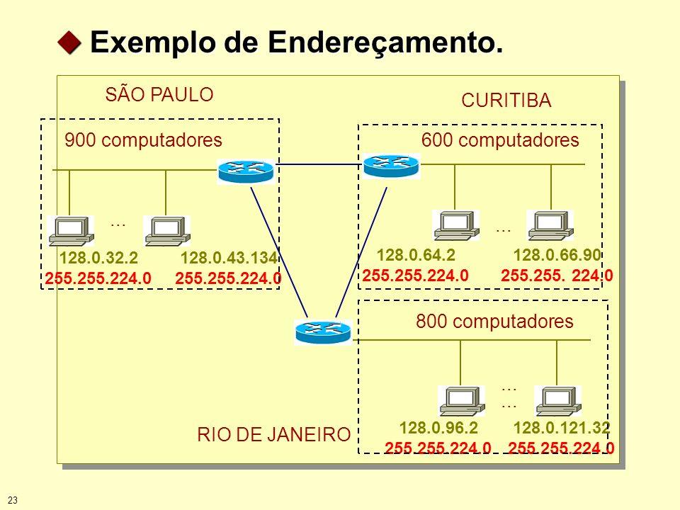 23 Exemplo de Endereçamento. Exemplo de Endereçamento.... 128.0.32.2 255.255.224.0 128.0.43.134 255.255.224.0 128.0.64.2 255.255.224.0 128.0.66.90 255