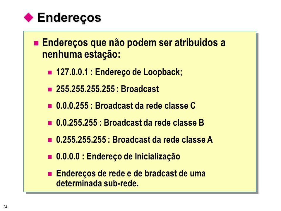 24 Endereços Endereços Endereços que não podem ser atribuidos a nenhuma estação: 127.0.0.1 : Endereço de Loopback; 255.255.255.255 : Broadcast 0.0.0.2