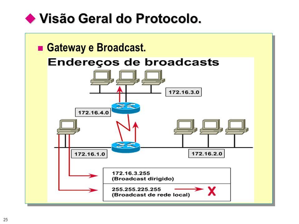 25 Visão Geral do Protocolo. Visão Geral do Protocolo. Gateway e Broadcast.