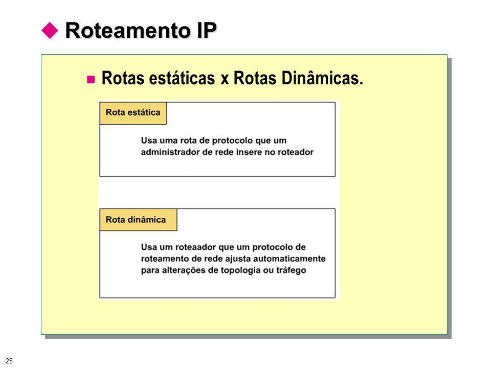 28 Roteamento IP Roteamento IP Rotas estáticas x Rotas Dinâmicas.