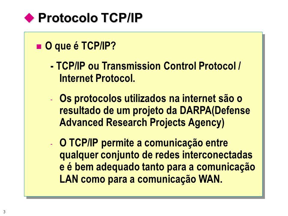 3 Protocolo TCP/IP Protocolo TCP/IP O que é TCP/IP? - TCP/IP ou Transmission Control Protocol / Internet Protocol. - Os protocolos utilizados na inter