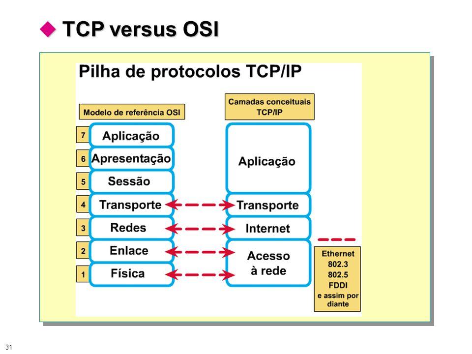 31 TCP versus OSI TCP versus OSI