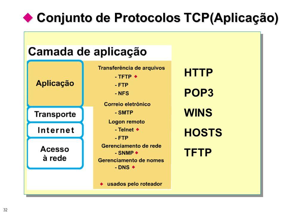 32 Conjunto de Protocolos TCP(Aplicação) Conjunto de Protocolos TCP(Aplicação) HTTP POP3 WINS HOSTS TFTP