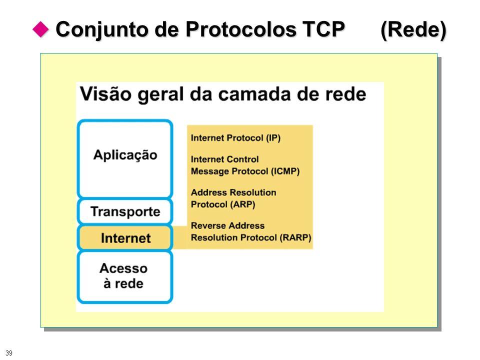 39 Conjunto de Protocolos TCP (Rede) Conjunto de Protocolos TCP (Rede)