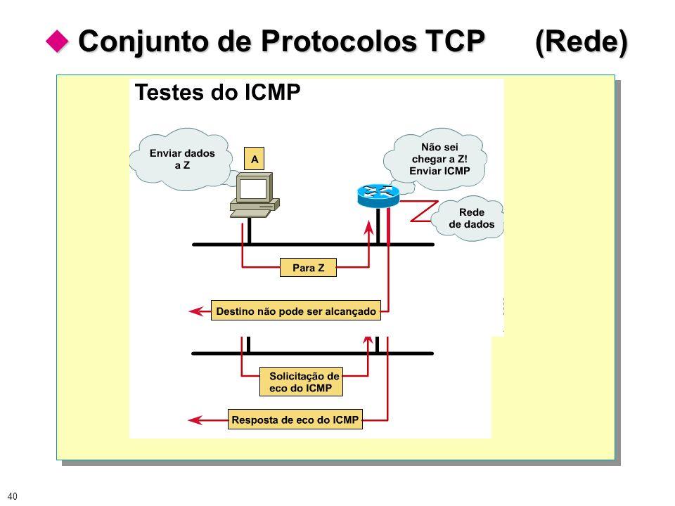 40 Conjunto de Protocolos TCP (Rede) Conjunto de Protocolos TCP (Rede)