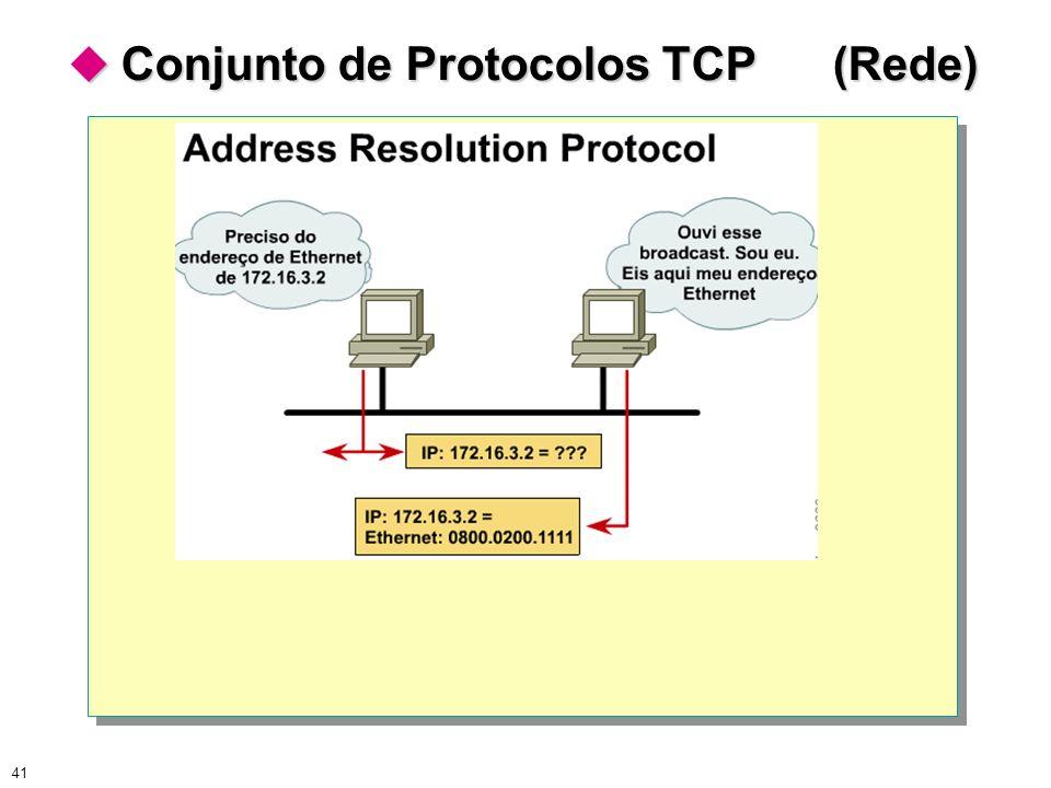 41 Conjunto de Protocolos TCP (Rede) Conjunto de Protocolos TCP (Rede)