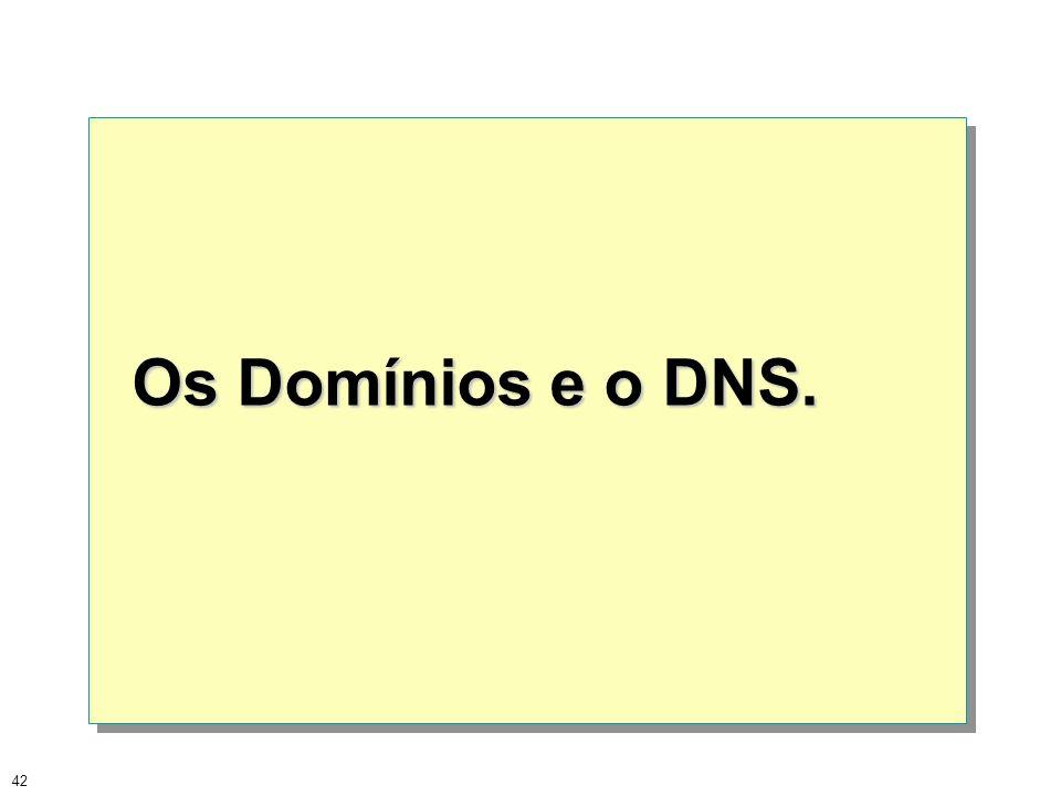 42 Os Domínios e o DNS. Os Domínios e o DNS.