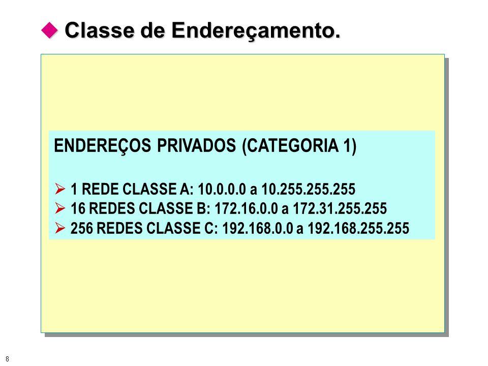 8 Classe de Endereçamento. Classe de Endereçamento. ENDEREÇOS PRIVADOS (CATEGORIA 1) 1 REDE CLASSE A: 10.0.0.0 a 10.255.255.255 16 REDES CLASSE B: 172