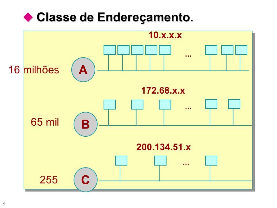 9 Classe de Endereçamento. Classe de Endereçamento. A B C 16 milhões 65 mil 255... 10.x.x.x... 172.68.x.x... 200.134.51.x