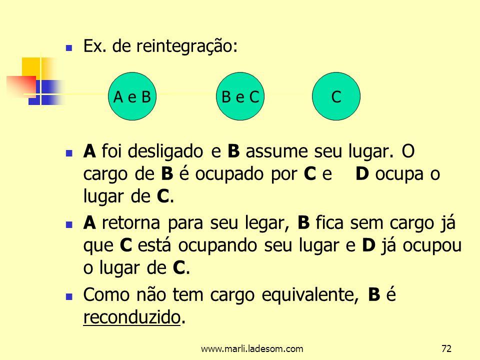www.marli.ladesom.com72 Ex.de reintegração: A foi desligado e B assume seu lugar.