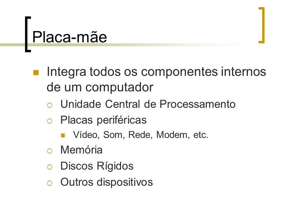 Placa-mãe Integra todos os componentes internos de um computador Unidade Central de Processamento Placas periféricas Vídeo, Som, Rede, Modem, etc. Mem