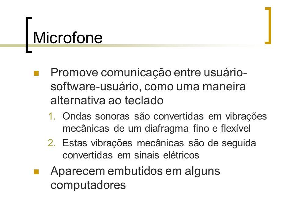 Microfone Promove comunicação entre usuário- software-usuário, como uma maneira alternativa ao teclado 1.Ondas sonoras são convertidas em vibrações me